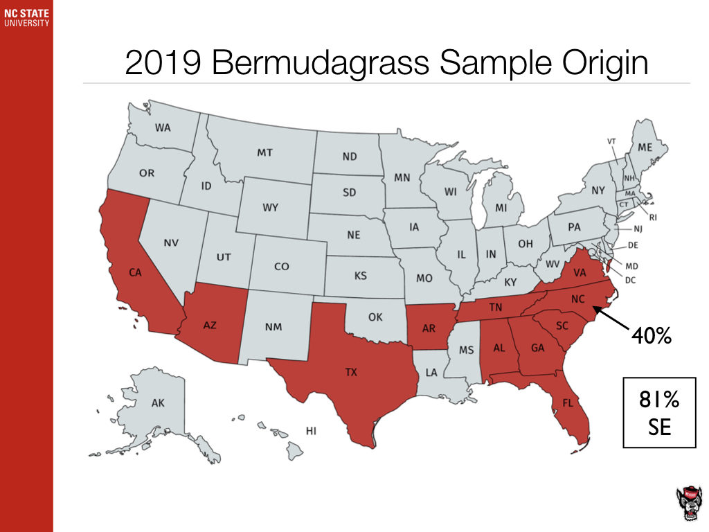 Bermudagrass Sample Origin chart image