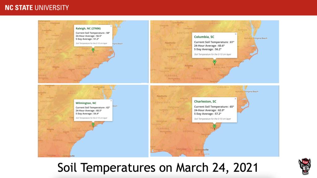 Soil temperature range maps
